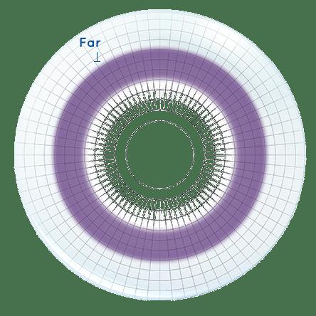 Air Optix Aqua Multifocal Diagram
